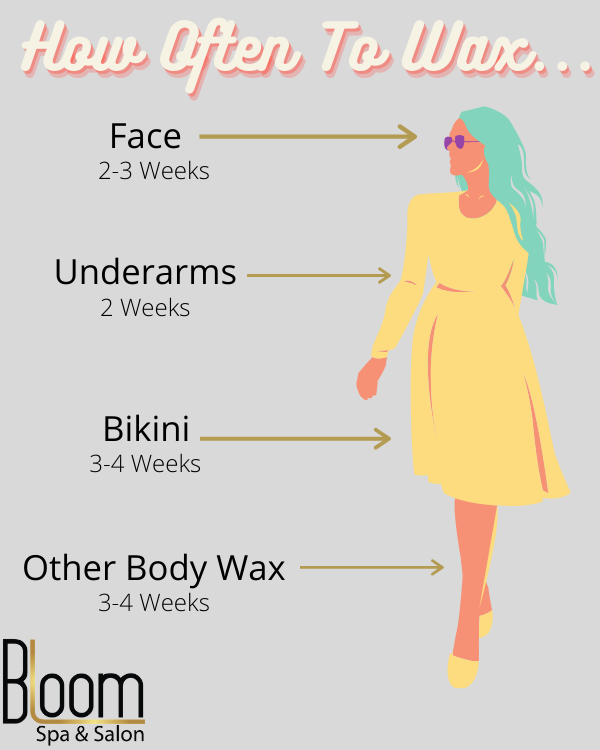 How often to wax