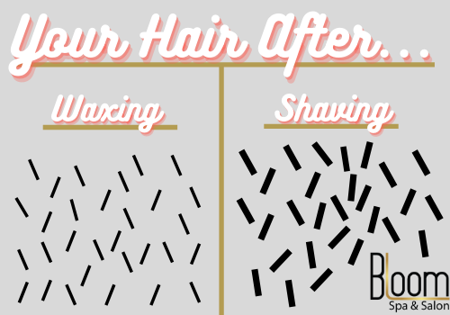 Your hair after waxing or shaving